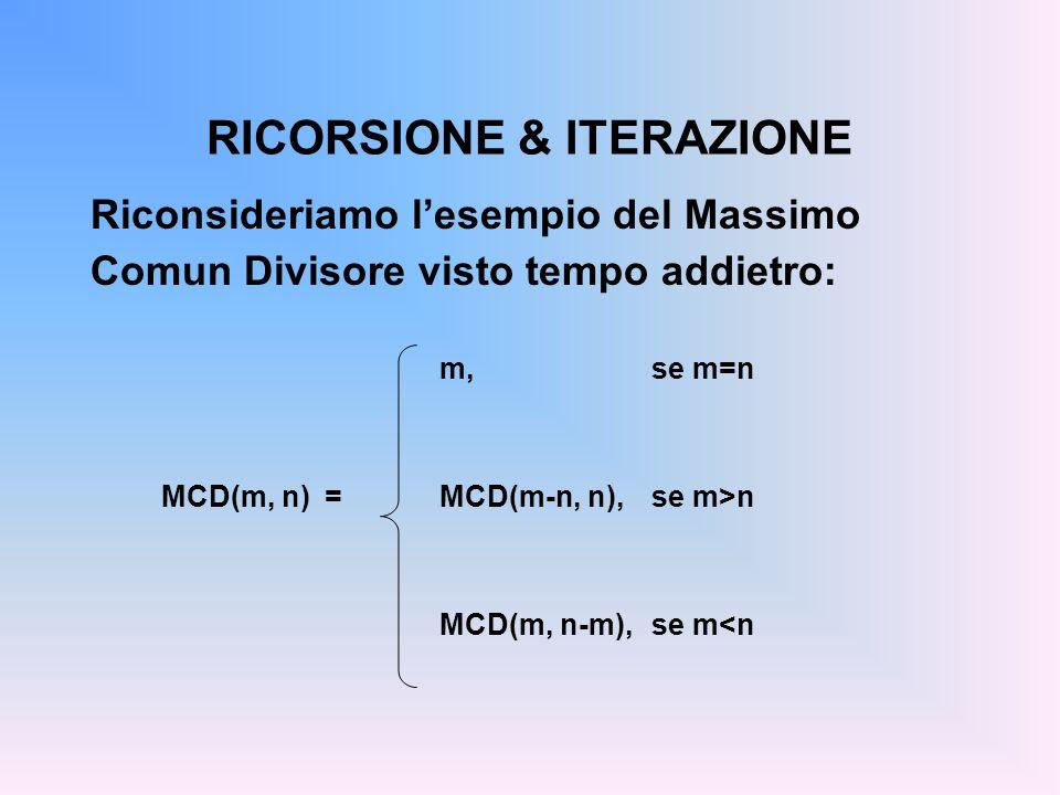 RICORSIONE & ITERAZIONE Riconsideriamo lesempio del Massimo Comun Divisore visto tempo addietro: m, se m=n MCD(m, n-m),se m<n MCD(m, n) =MCD(m-n, n),s