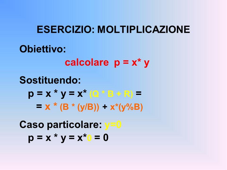 ESERCIZIO: MOLTIPLICAZIONE Obiettivo: calcolare p = x* y Sostituendo: p = x * y = x* (Q * B + R) = = x * (B * (y/B)) + x*(y%B) Caso particolare: y=0 p