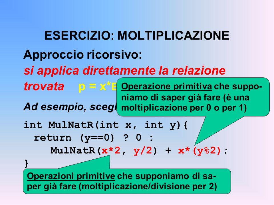 ESERCIZIO: MOLTIPLICAZIONE Approccio ricorsivo: si applica direttamente la relazione trovatap = x* B * (y/B) ) + x*(y%B) Ad esempio, scegliendo B=2: i