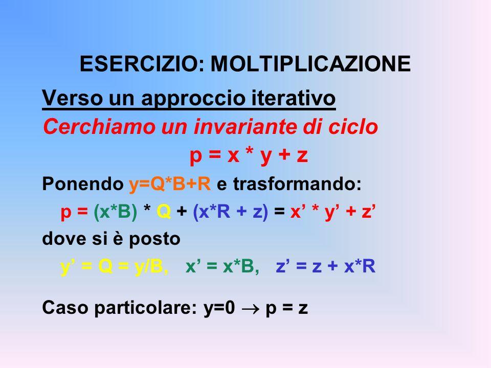 ESERCIZIO: MOLTIPLICAZIONE Verso un approccio iterativo Cerchiamo un invariante di ciclo p = x * y + z Ponendo y=Q*B+R e trasformando: p = (x*B) * Q +