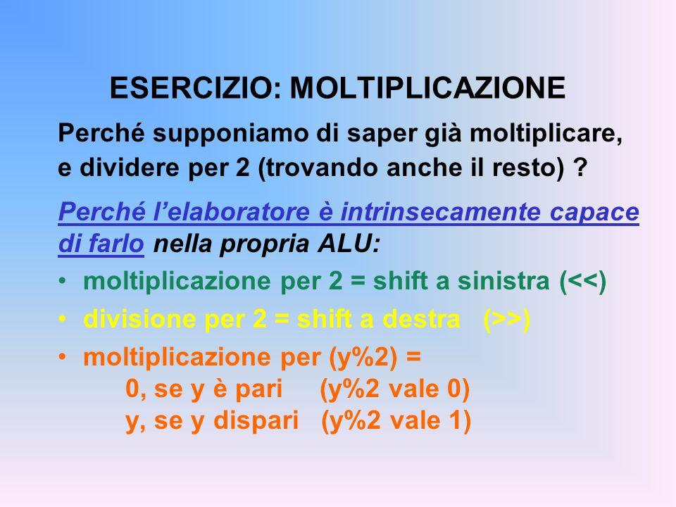 ESERCIZIO: MOLTIPLICAZIONE Perché supponiamo di saper già moltiplicare, e dividere per 2 (trovando anche il resto) ? Perché lelaboratore è intrinsecam