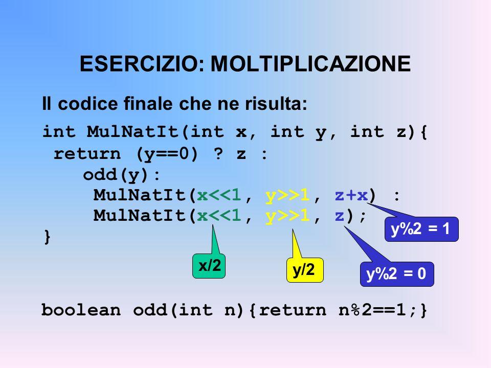 ESERCIZIO: MOLTIPLICAZIONE Il codice finale che ne risulta: int MulNatIt(int x, int y, int z){ return (y==0) ? z : odd(y): MulNatIt(x >1, z+x) : MulNa