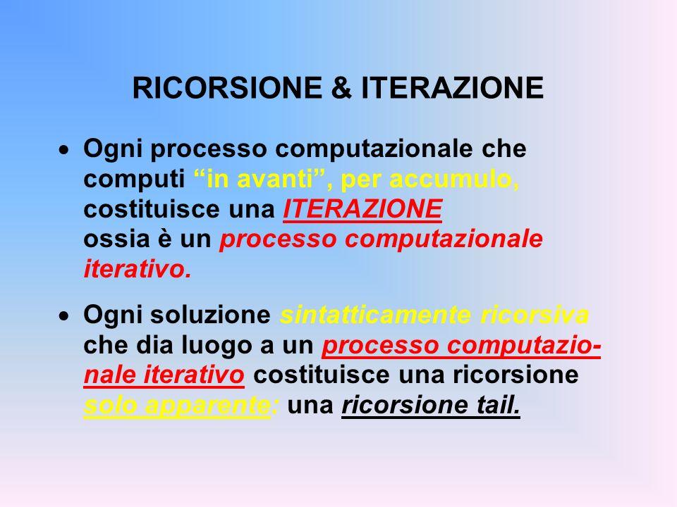 RICORSIONE & ITERAZIONE Ogni processo computazionale che computi in avanti, per accumulo, costituisce una ITERAZIONE ossia è un processo computazional