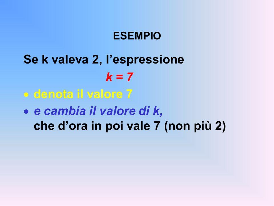 ESEMPIO Se k valeva 2, lespressione k = 7 denota il valore 7 e cambia il valore di k, che dora in poi vale 7 (non più 2)
