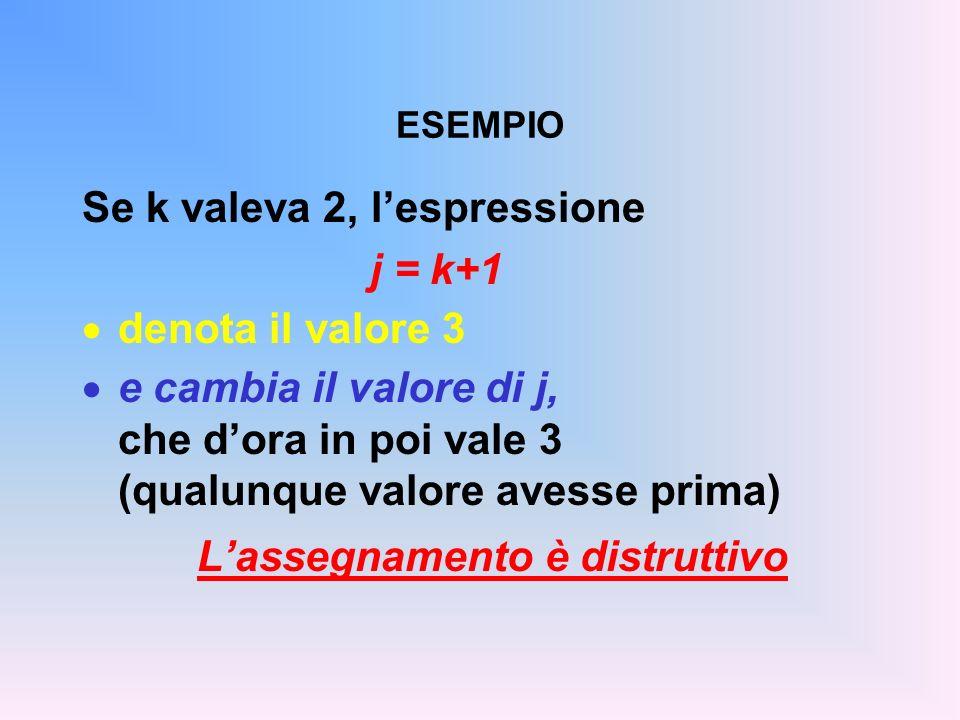 ESEMPIO Se k valeva 2, lespressione j = k+1 denota il valore 3 e cambia il valore di j, che dora in poi vale 3 (qualunque valore avesse prima) Lassegn