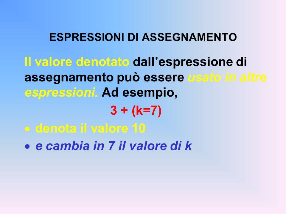 ESPRESSIONI DI ASSEGNAMENTO Il valore denotato dallespressione di assegnamento può essere usato in altre espressioni. Ad esempio, 3 + (k=7) denota il