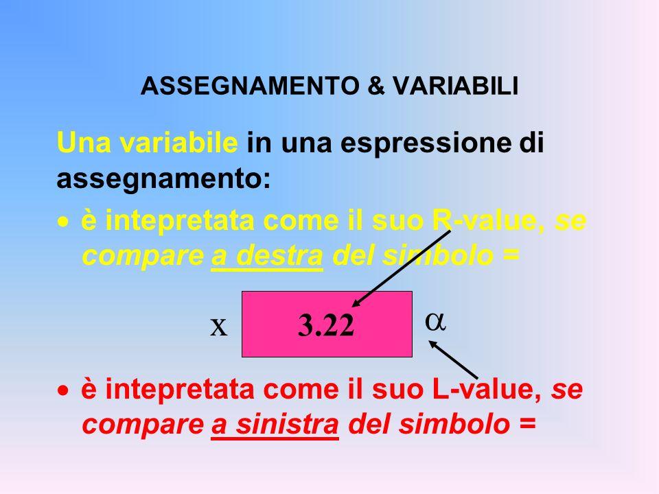 ASSEGNAMENTO & VARIABILI Una variabile in una espressione di assegnamento: è intepretata come il suo R-value, se compare a destra del simbolo = è inte