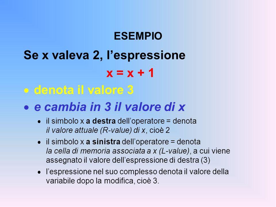 ESEMPIO Se x valeva 2, lespressione x = x + 1 denota il valore 3 e cambia in 3 il valore di x il simbolo x a destra delloperatore = denota il valore a