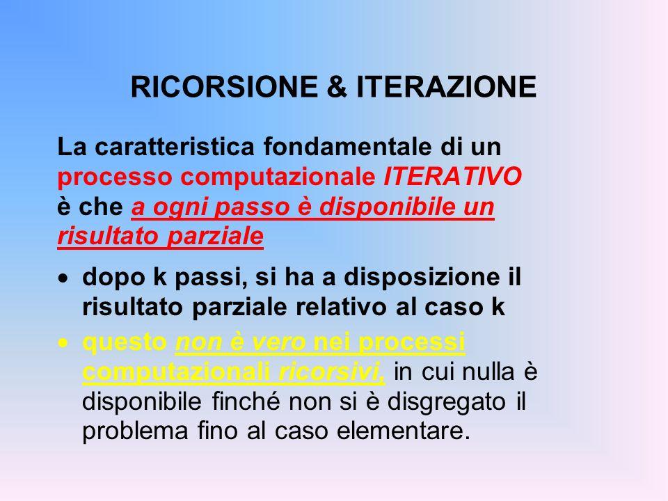 RICORSIONE & ITERAZIONE La caratteristica fondamentale di un processo computazionale ITERATIVO è che a ogni passo è disponibile un risultato parziale