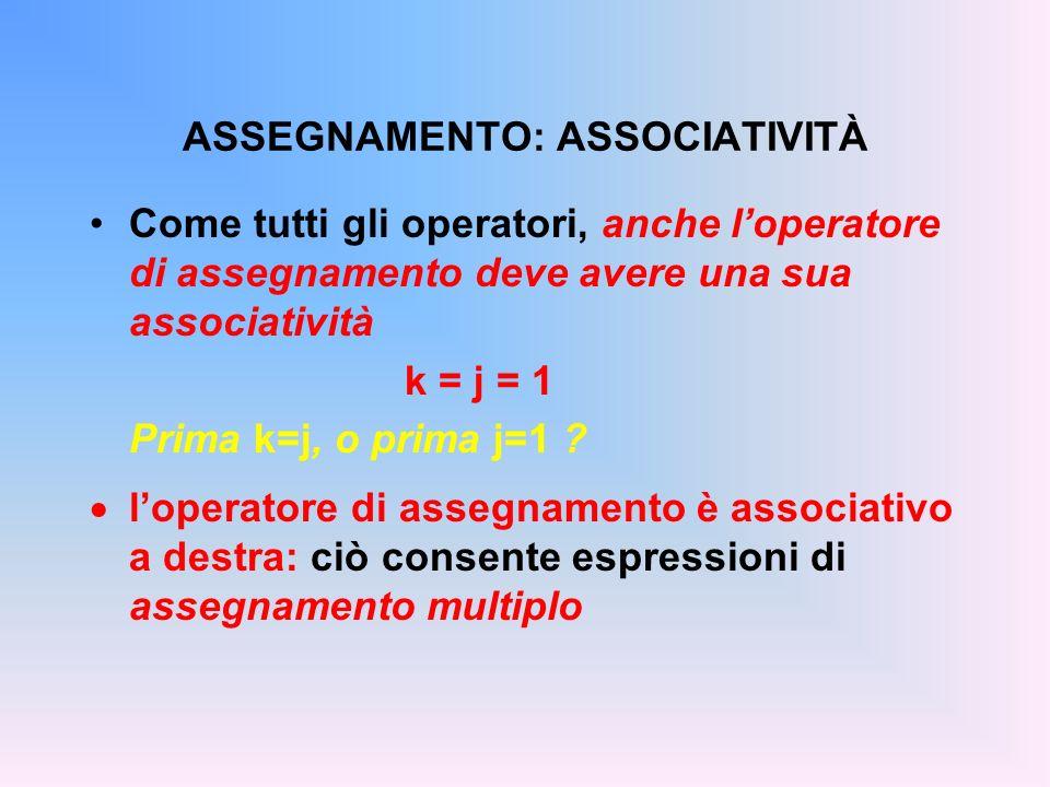 ASSEGNAMENTO: ASSOCIATIVITÀ Come tutti gli operatori, anche loperatore di assegnamento deve avere una sua associatività k = j = 1 Prima k=j, o prima j