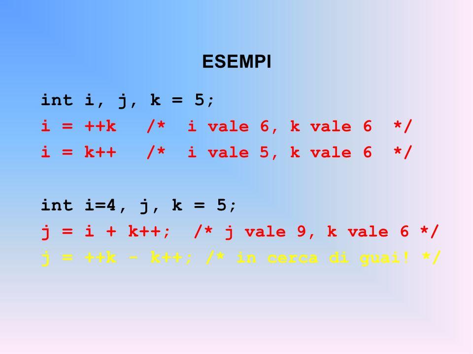 ESEMPI int i, j, k = 5; i = ++k /* i vale 6, k vale 6 */ i = k++ /* i vale 5, k vale 6 */ int i=4, j, k = 5; j = i + k++; /* j vale 9, k vale 6 */ j =
