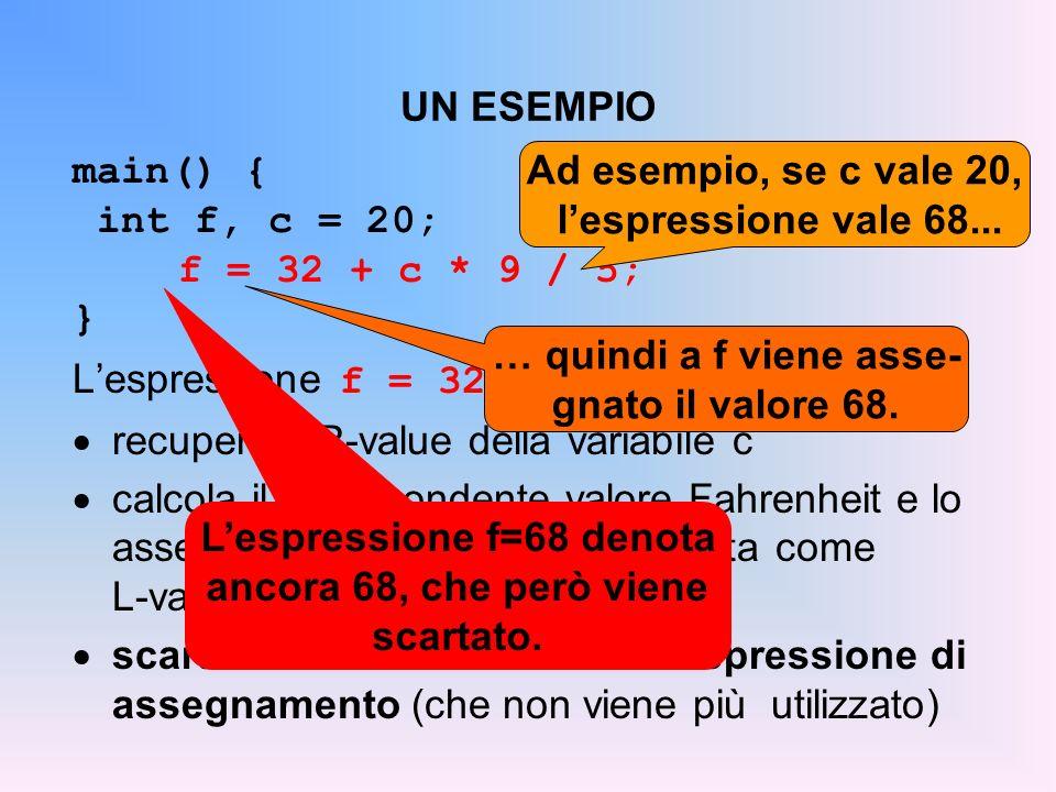 UN ESEMPIO main() { int f, c = 20; f = 32 + c * 9 / 5; } Lespressione f = 32 + c * 9 / 5 recupera l R-value della variabile c calcola il corrispondent
