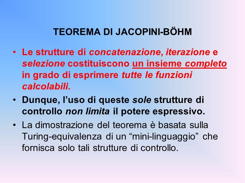TEOREMA DI JACOPINI-BÖHM Le strutture di concatenazione, iterazione e selezione costituiscono un insieme completo in grado di esprimere tutte le funzi