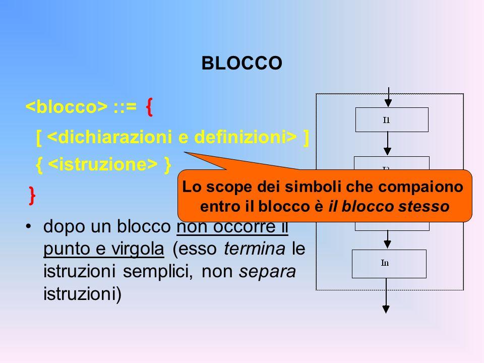 BLOCCO ::= { [ ] { } } dopo un blocco non occorre il punto e virgola (esso termina le istruzioni semplici, non separa istruzioni) Lo scope dei simboli