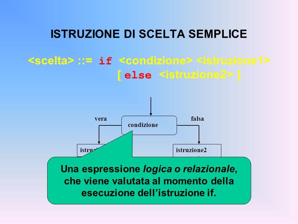 ISTRUZIONE DI SCELTA SEMPLICE ::= if [ else ] condizione verafalsa istruzione2istruzione1 Una espressione logica o relazionale, che viene valutata al