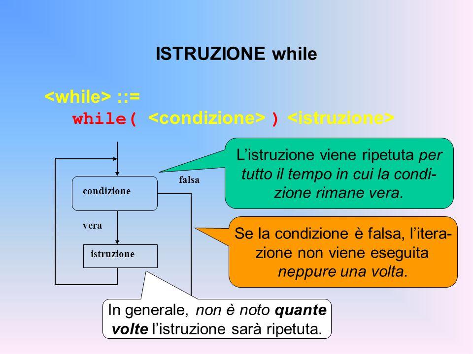 ISTRUZIONE while ::= while( ) condizione vera falsa istruzione Listruzione viene ripetuta per tutto il tempo in cui la condi- zione rimane vera. Se la