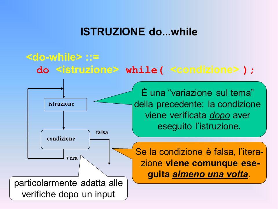 ISTRUZIONE do...while ::= do while( ); È una variazione sul tema della precedente: la condizione viene verificata dopo aver eseguito listruzione. Se l
