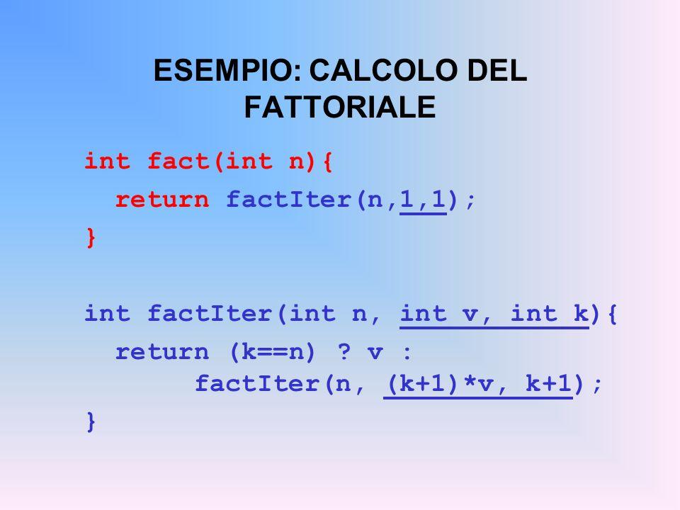 PROGETTARE b k PER INVARIANTI Progetto dellalgoritmo: a ogni passo si deve trasformare linvariante b k = t * v n in una delle due forme date ciò si ottiene ponendo: –se n è pari n = n/2,t = t,v = v 2 –se n è dispari n = n-1,t = t*v,v = v Interessante: b e k in realtà non si usano!
