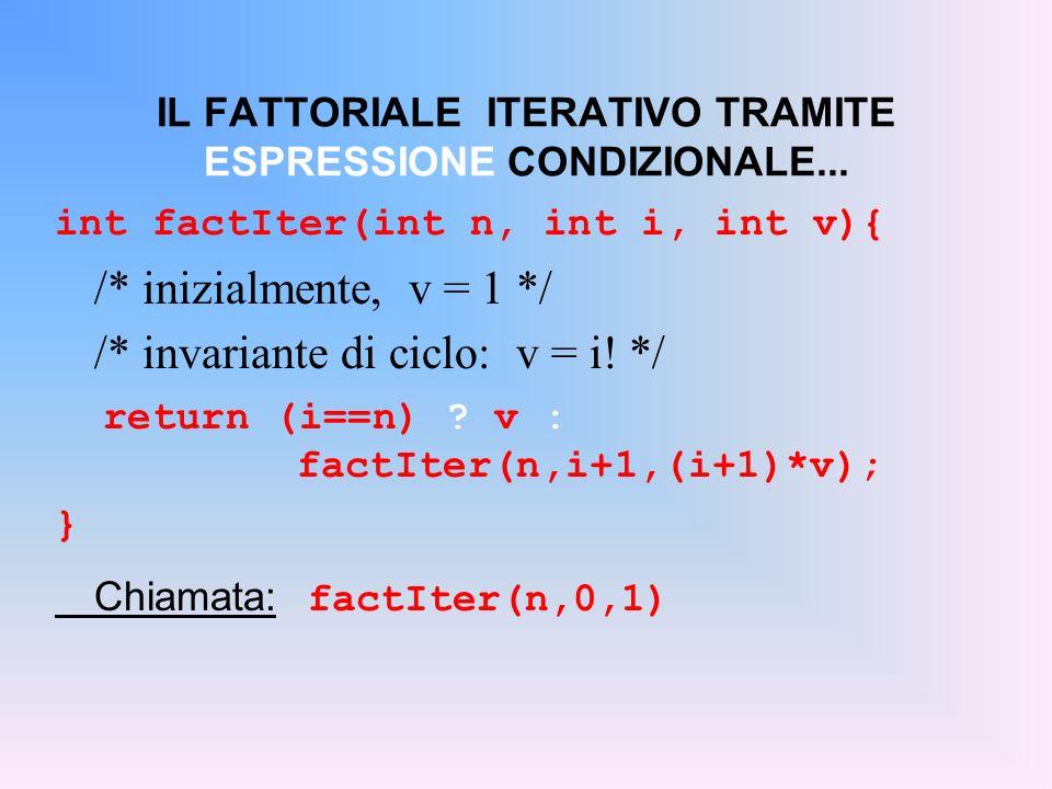 IL FATTORIALE ITERATIVO TRAMITE ESPRESSIONE CONDIZIONALE... int factIter(int n, int i, int v){ /* inizialmente, v = 1 */ /* invariante di ciclo: v = i