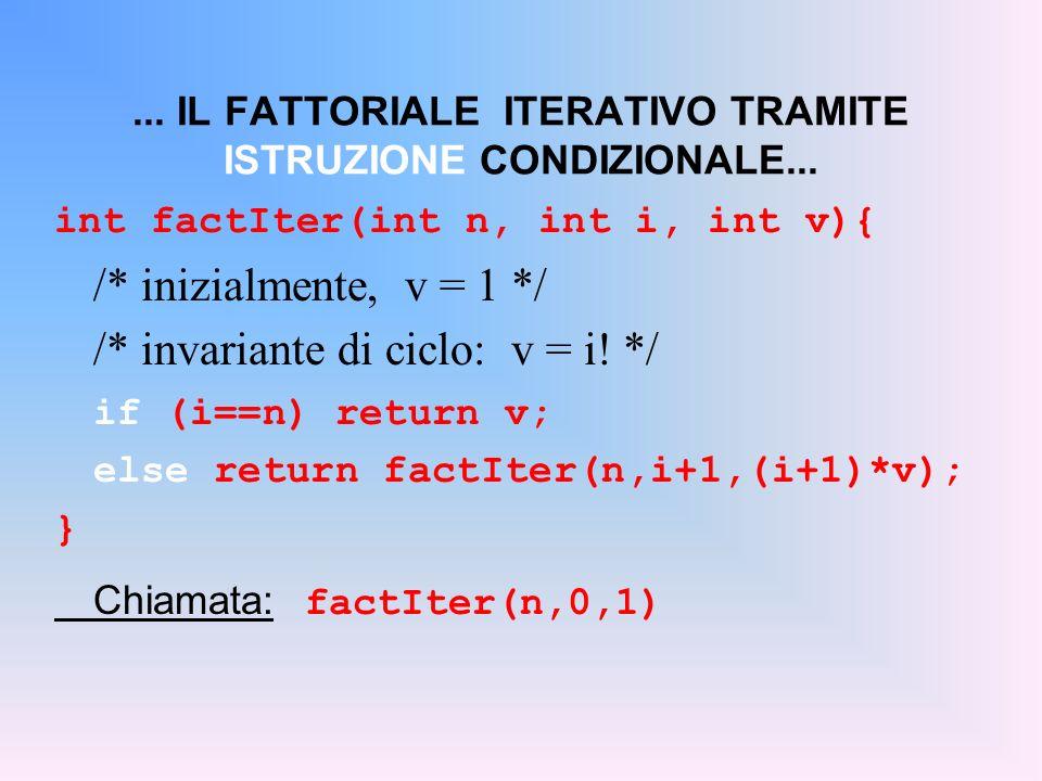 ... IL FATTORIALE ITERATIVO TRAMITE ISTRUZIONE CONDIZIONALE... int factIter(int n, int i, int v){ /* inizialmente, v = 1 */ /* invariante di ciclo: v
