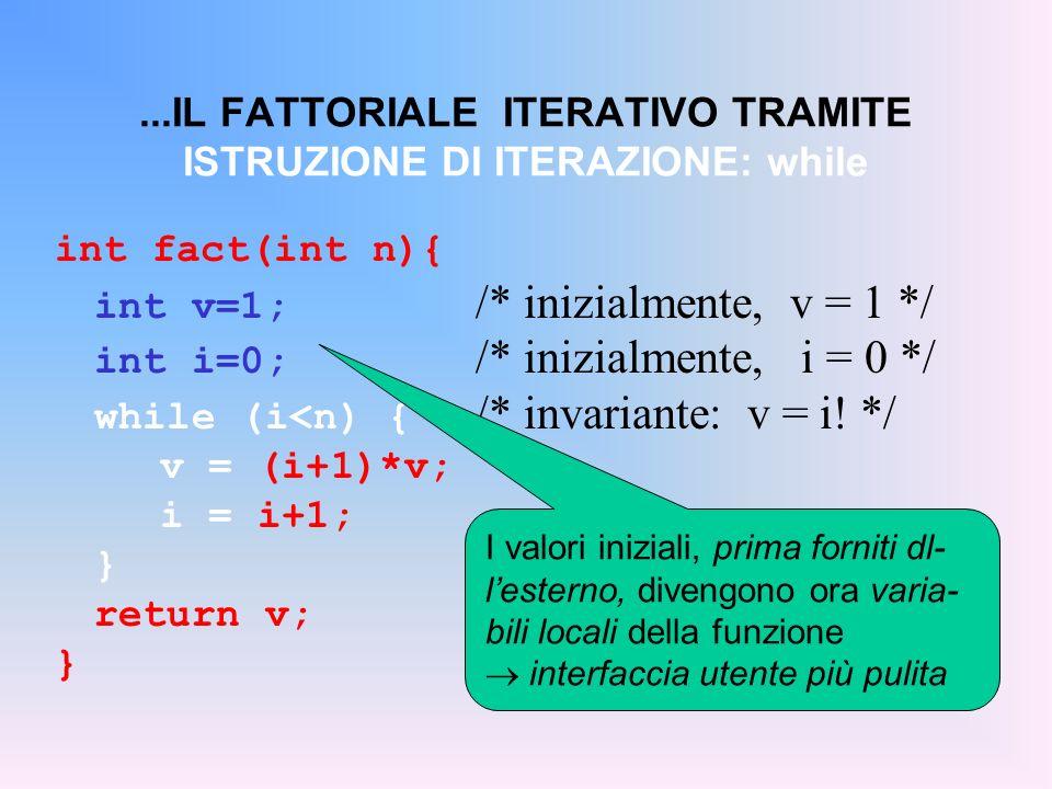 ...IL FATTORIALE ITERATIVO TRAMITE ISTRUZIONE DI ITERAZIONE: while int fact(int n){ int v=1; /* inizialmente, v = 1 */ int i=0; /* inizialmente, i = 0