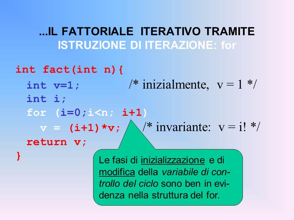 ...IL FATTORIALE ITERATIVO TRAMITE ISTRUZIONE DI ITERAZIONE: for int fact(int n){ int v=1; /* inizialmente, v = 1 */ int i; for (i=0;i<n; i+1) v = (i+