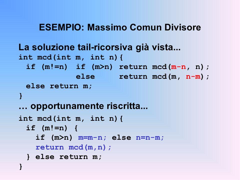 ESEMPIO: Massimo Comun Divisore La soluzione tail-ricorsiva già vista... int mcd(int m, int n){ if (m!=n)if (m>n) return mcd(m-n, n); else return mcd(