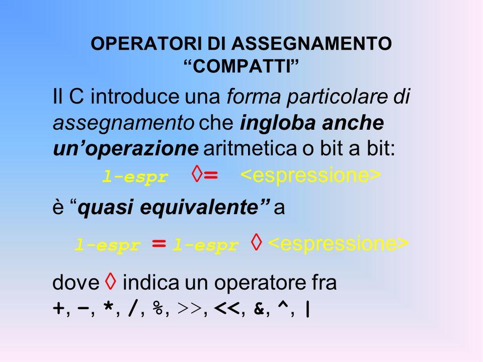 OPERATORI DI ASSEGNAMENTO COMPATTI Il C introduce una forma particolare di assegnamento che ingloba anche unoperazione aritmetica o bit a bit: l-espr