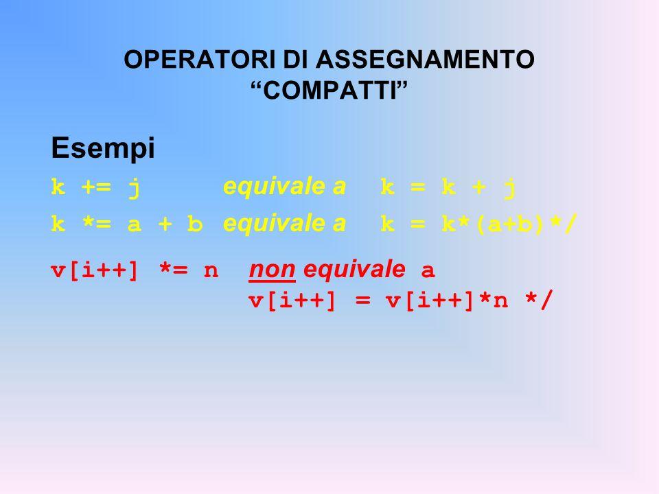 OPERATORI DI ASSEGNAMENTO COMPATTI Esempi k += j equivale a k = k + j k *= a + b equivale a k = k*(a+b)*/ v[i++] *= n non equivale a v[i++] = v[i++]*n