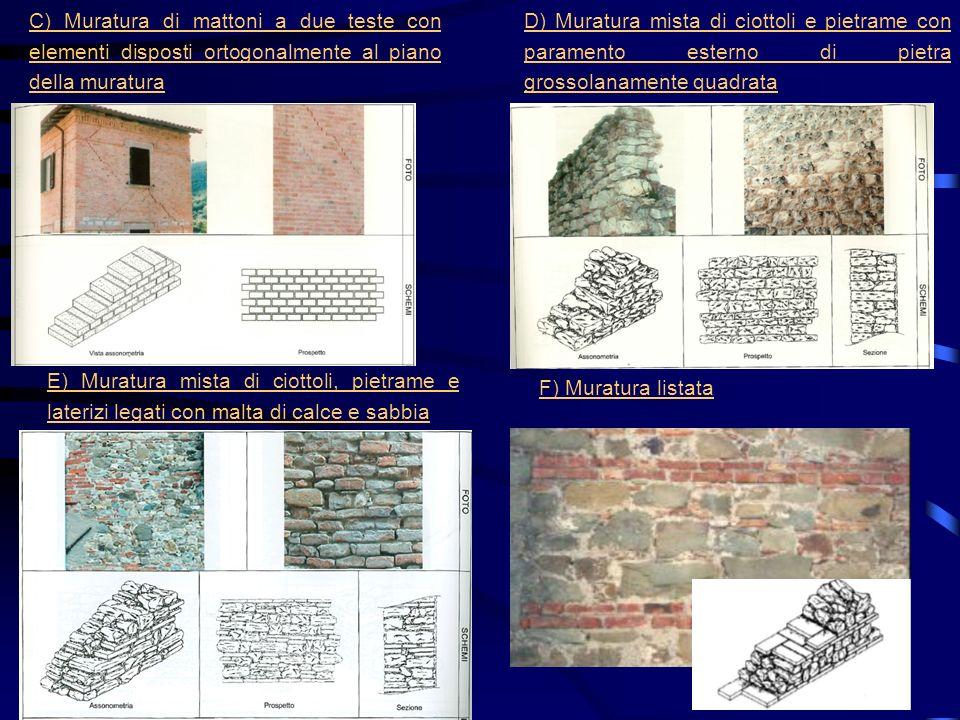 C) Muratura di mattoni a due teste con elementi disposti ortogonalmente al piano della muratura D) Muratura mista di ciottoli e pietrame con paramento