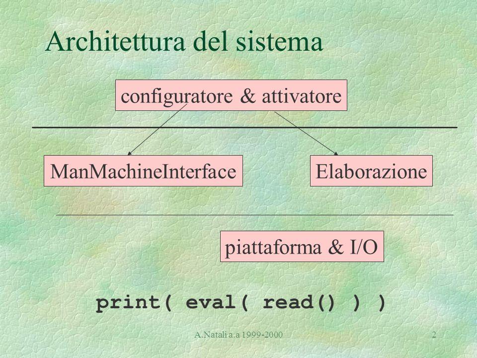 A.Natali a.a 1999-20002 ManMachineInterfaceElaborazione piattaforma & I/O print( eval( read() ) ) configuratore & attivatore Architettura del sistema