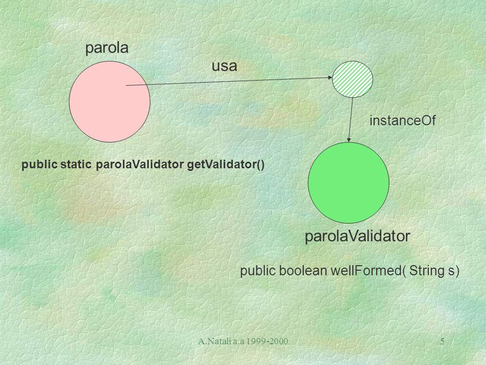 A.Natali a.a 1999-20005 parola parolaValidator instanceOf usa public boolean wellFormed( String s) public static parolaValidator getValidator()
