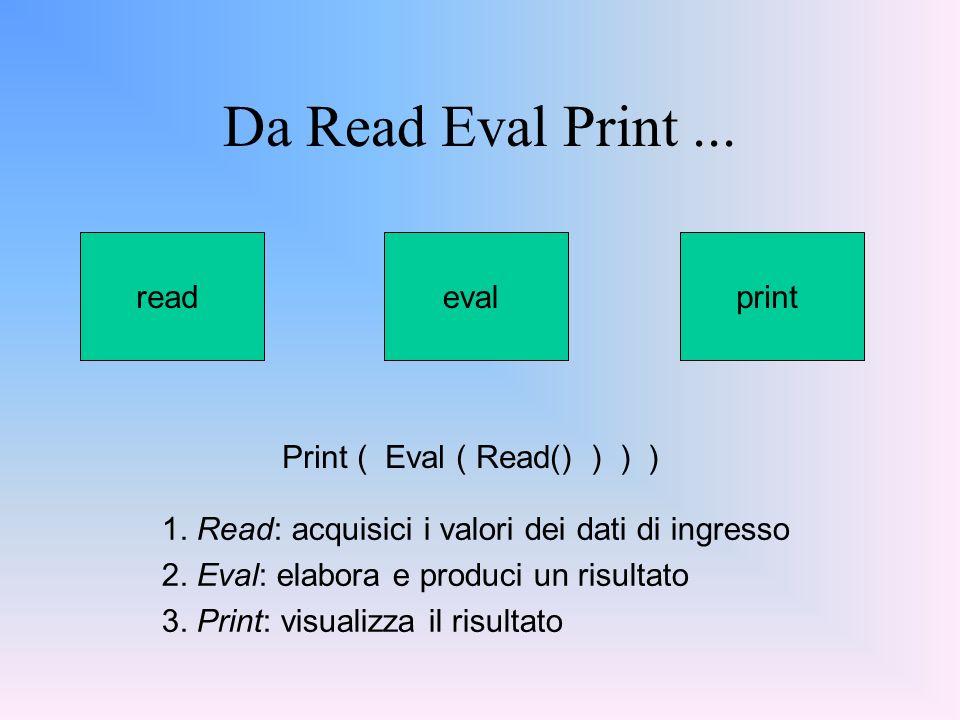 Da Read Eval Print... Print ( Eval ( Read() ) ) ) evalreadprint 1.