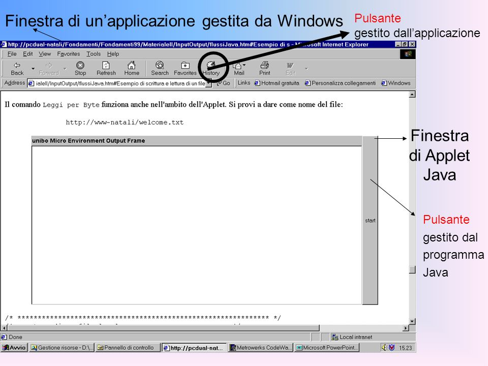 Finestra di unapplicazione gestita da Windows Pulsante gestito dallapplicazione Finestra di Applet Java Pulsante gestito dal programma Java