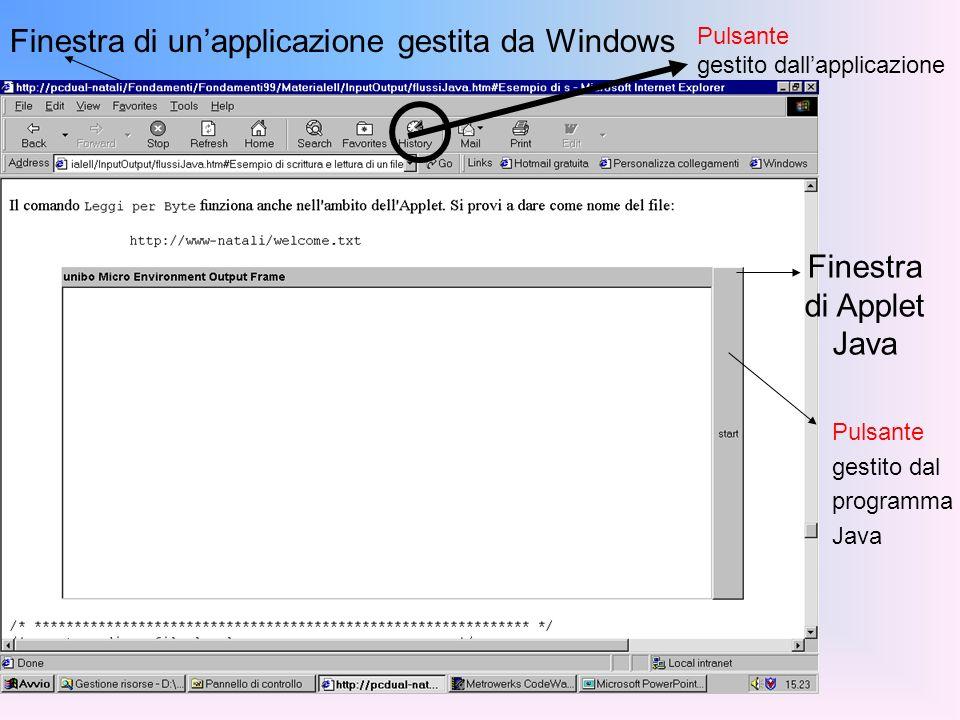 Finestra di Applicazione Java Pulsante gestito dal programma Java Pulsante gestito dal programma Java