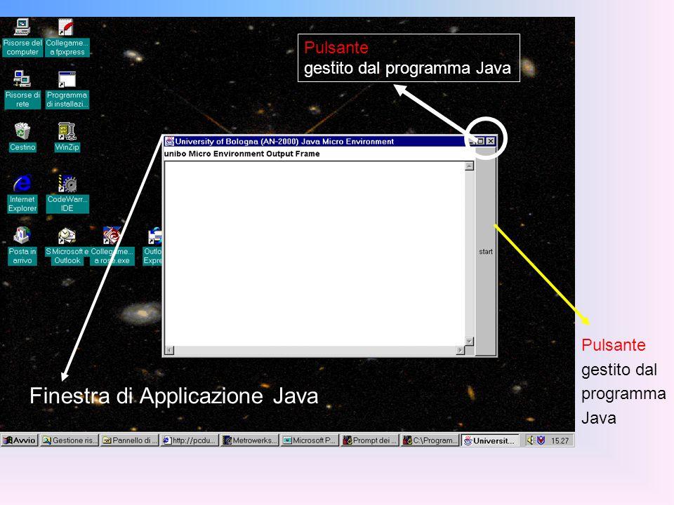 Model View Control Entità (MODEL) Elaborazione ( CONTROL ) Input grafico Pulsante di attivazione GUI (VIEW) Output grafico 1 2 Entità (MODEL) 3 4