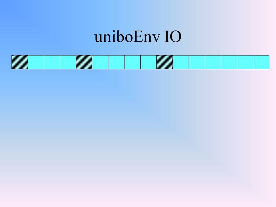 uniboEnv IO