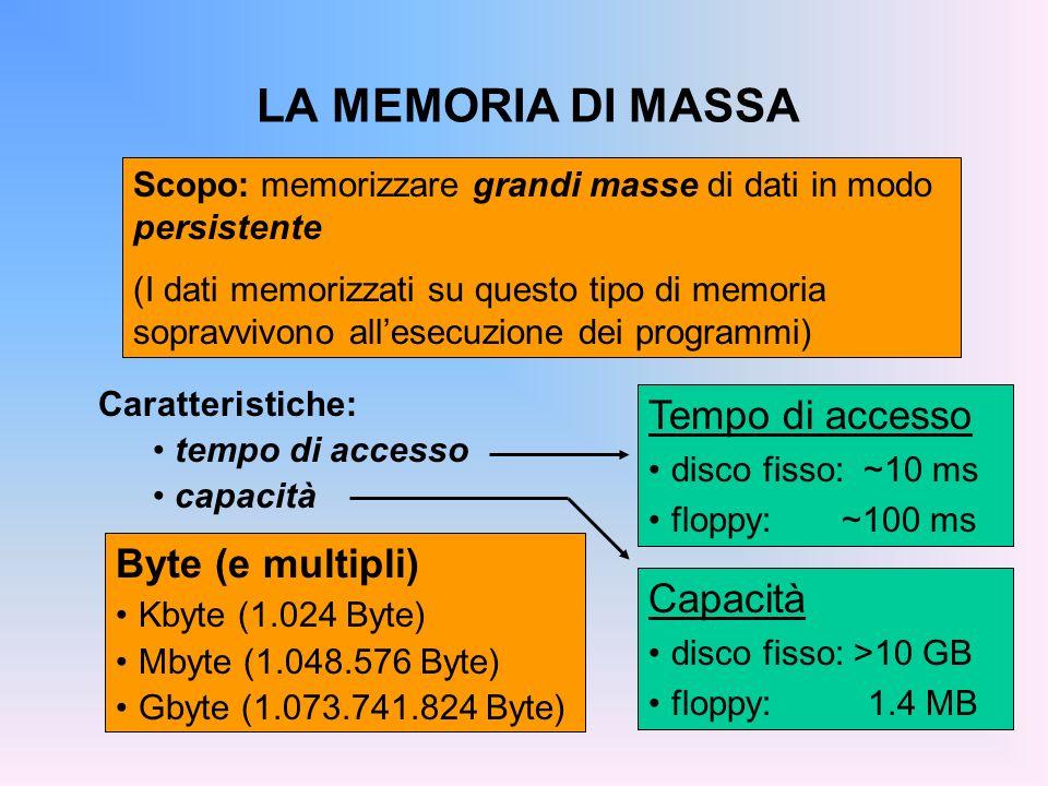 LA MEMORIA DI MASSA Caratteristiche: tempo di accesso capacità Scopo: memorizzare grandi masse di dati in modo persistente (I dati memorizzati su ques