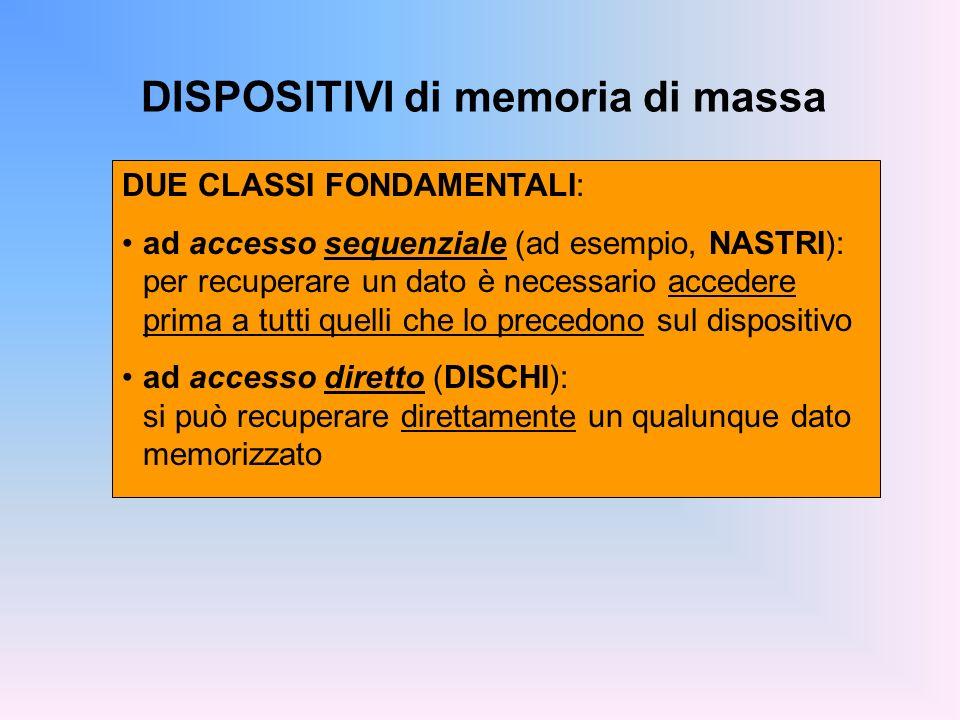 DISPOSITIVI di memoria di massa DUE CLASSI FONDAMENTALI: ad accesso sequenziale (ad esempio, NASTRI): per recuperare un dato è necessario accedere pri