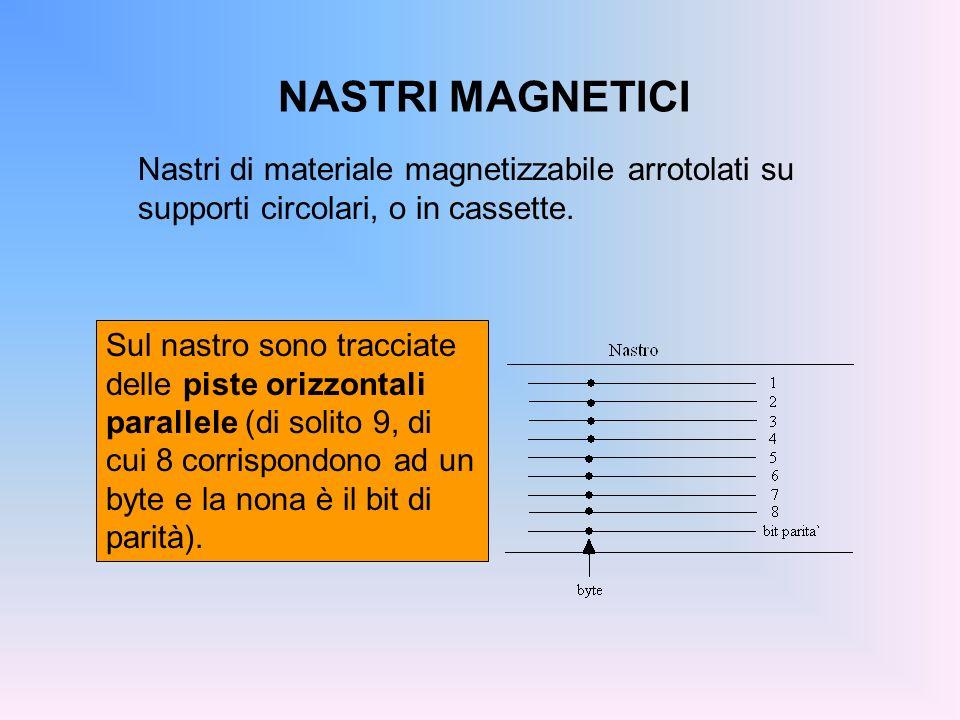 NASTRI MAGNETICI Sul nastro sono tracciate delle piste orizzontali parallele (di solito 9, di cui 8 corrispondono ad un byte e la nona è il bit di par