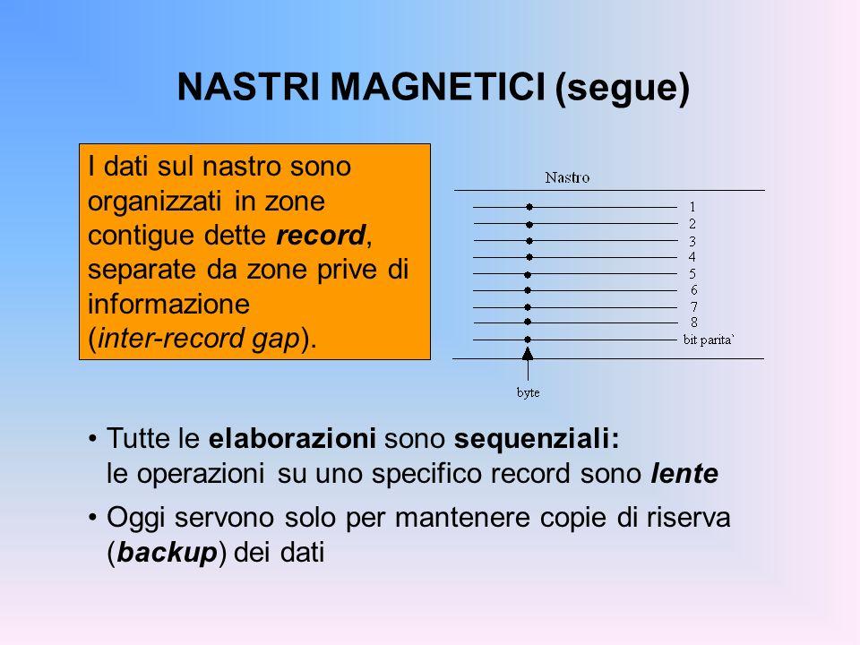 NASTRI MAGNETICI (segue) I dati sul nastro sono organizzati in zone contigue dette record, separate da zone prive di informazione (inter-record gap).