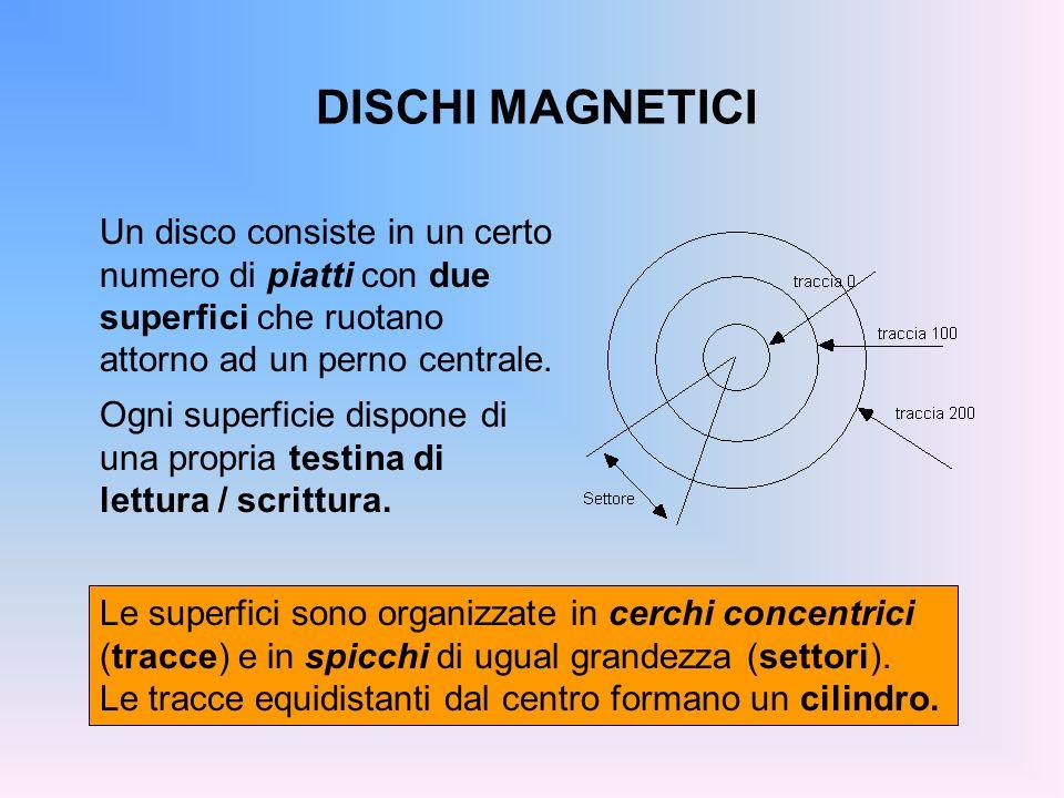 DISCHI MAGNETICI Un disco consiste in un certo numero di piatti con due superfici che ruotano attorno ad un perno centrale. Ogni superficie dispone di