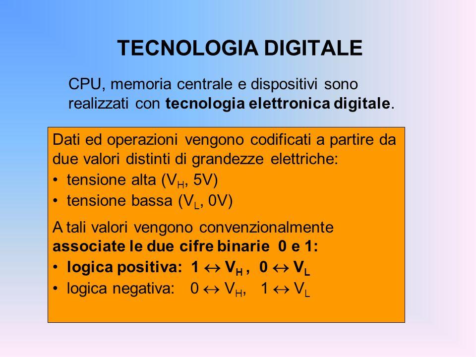 TECNOLOGIA DIGITALE Dati ed operazioni vengono codificati a partire da due valori distinti di grandezze elettriche: tensione alta (V H, 5V) tensione b
