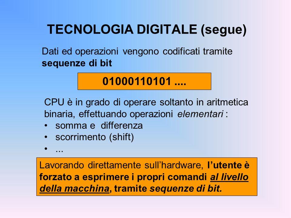 TECNOLOGIA DIGITALE (segue) 01000110101.... Dati ed operazioni vengono codificati tramite sequenze di bit CPU è in grado di operare soltanto in aritme