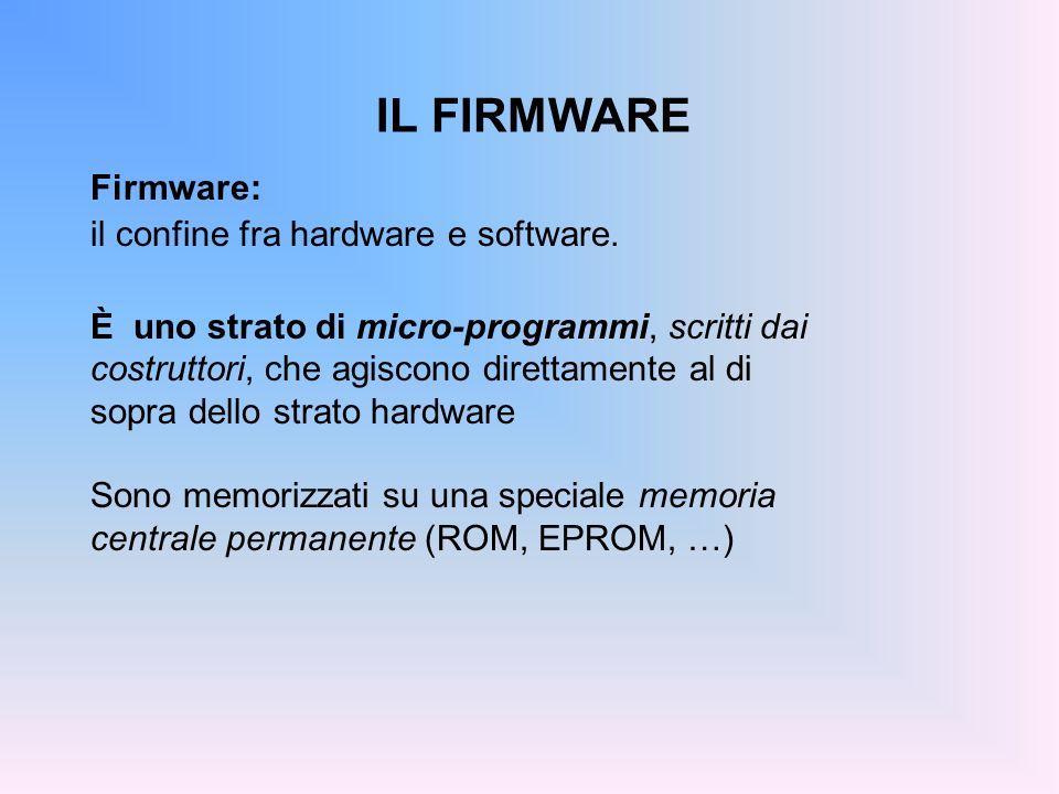 IL FIRMWARE Firmware: il confine fra hardware e software. È uno strato di micro-programmi, scritti dai costruttori, che agiscono direttamente al di so