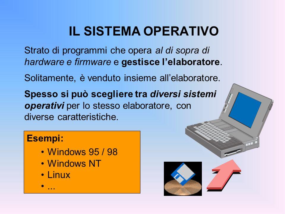 IL SISTEMA OPERATIVO Strato di programmi che opera al di sopra di hardware e firmware e gestisce lelaboratore. Solitamente, è venduto insieme allelabo