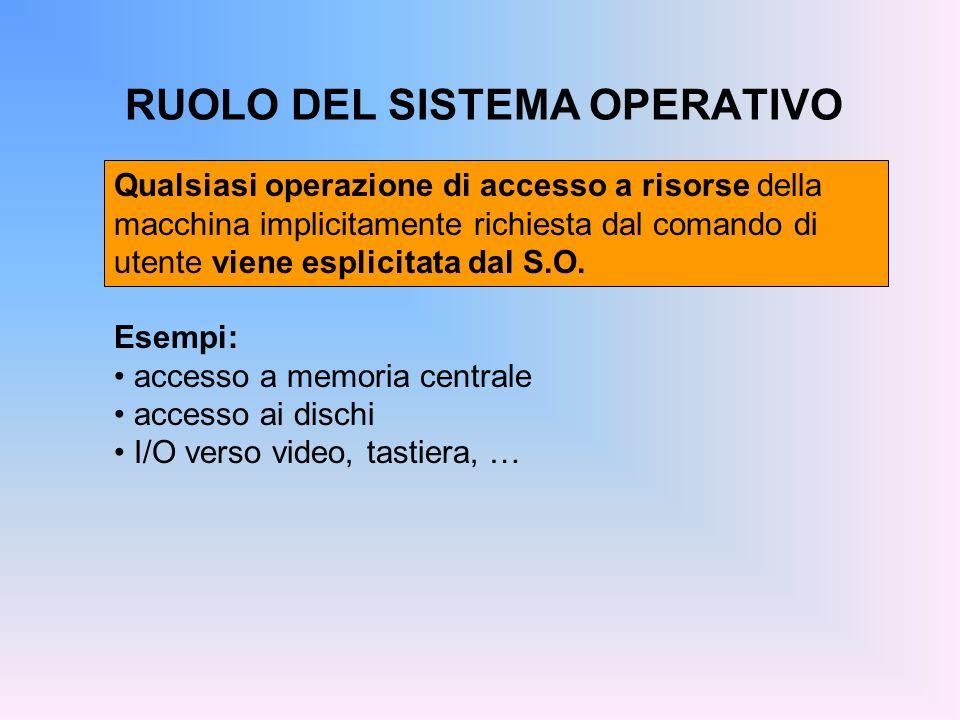 RUOLO DEL SISTEMA OPERATIVO Qualsiasi operazione di accesso a risorse della macchina implicitamente richiesta dal comando di utente viene esplicitata