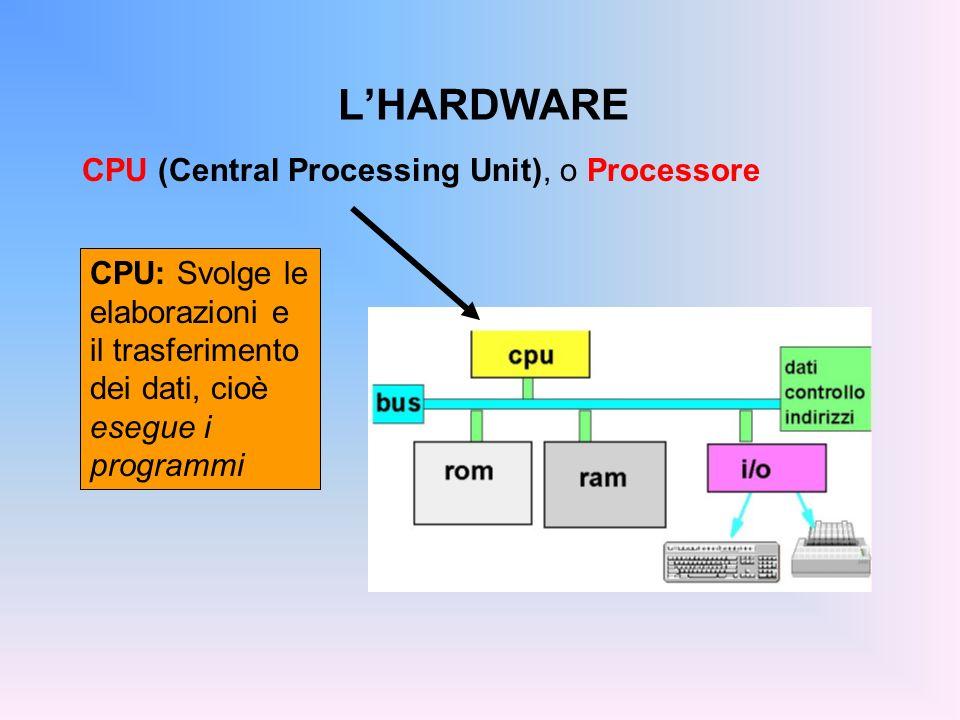 LHARDWARE RAM (Random Access Memory), e ROM (Read Only Memory) Insieme formano la Memoria centrale RAM & ROM Dimensioni relativamente limitate Accesso molto rapido