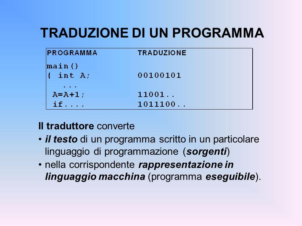 TRADUZIONE DI UN PROGRAMMA Il traduttore converte il testo di un programma scritto in un particolare linguaggio di programmazione (sorgenti) nella cor