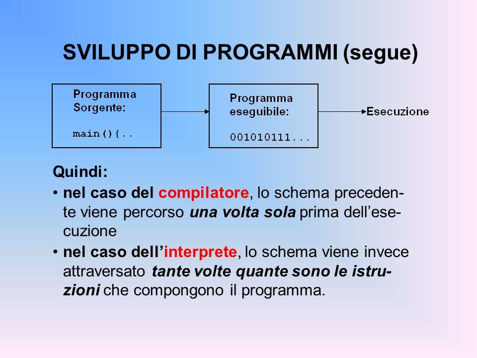 SVILUPPO DI PROGRAMMI (segue) Quindi: nel caso del compilatore, lo schema preceden- te viene percorso una volta sola prima dellese- cuzione nel caso d